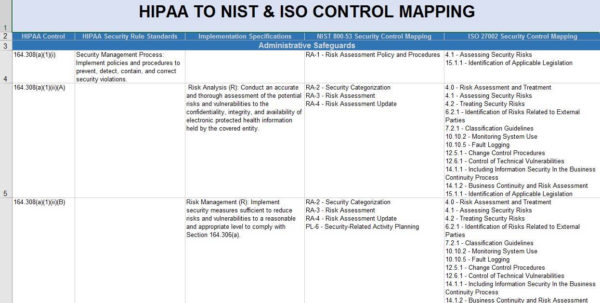 Iso 27001 2013 Risk Assessment Spreadsheet Within Iso 27001 Compliance Checklist Xls And Iso 27001 Risk Matrix