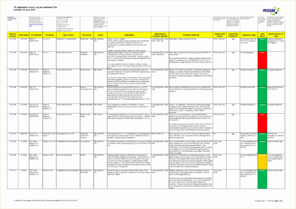 Iso 27001 Risk Assessment Spreadsheet Inside Example Of Iso Controls Spreadsheet And Objectives Xls Unique Top