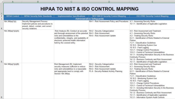 Iso 27002 2013 Controls Spreadsheet In Iso 27001 Compliance Checklist Xls And Iso 27001 Risk Matrix