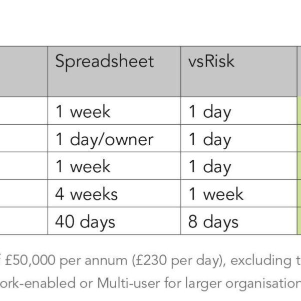 Iso 27002 2013 Controls Spreadsheet Within Iso 27001 Controls And Objectives Pdf With Iso 27002 Controls List