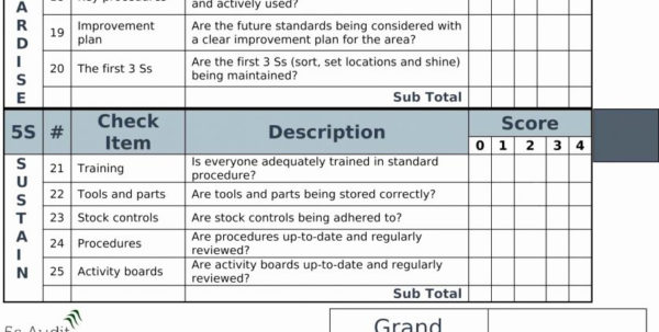 Iso 27002 Controls Spreadsheet Within Iso 27001 Controls Spreadsheet Fresh 50 Awesome List Excel Template Iso 27002 Controls Spreadsheet Google Spreadsheet
