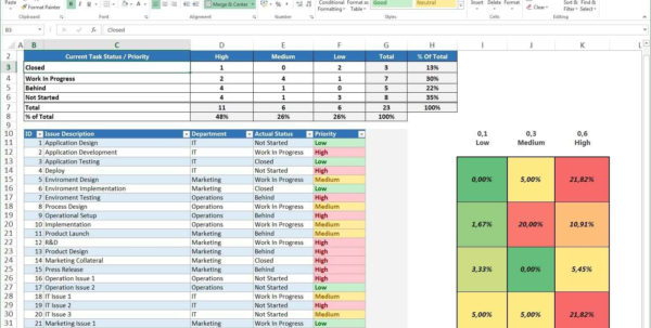 Issue Tracking Spreadsheet Template In Issue Tracking Spreadsheet Template Excel  Haersheet