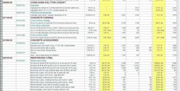 Issue Tracking Spreadsheet Template Regarding Project Management Budget Tracking Template Large Size Of Project