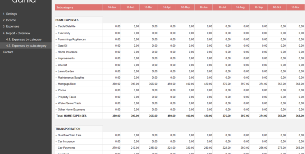 It Budget Spreadsheet Intended For Simple Personal Budget Template  Adnia Solutions