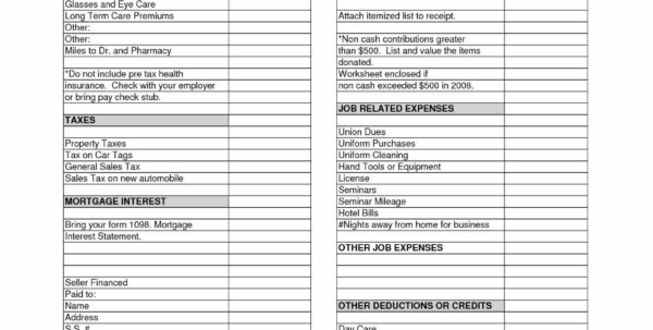 Itemized Deductions Spreadsheet Intended For Amazing Goodwill Donation Receipt Functional Tax Clothing Donation