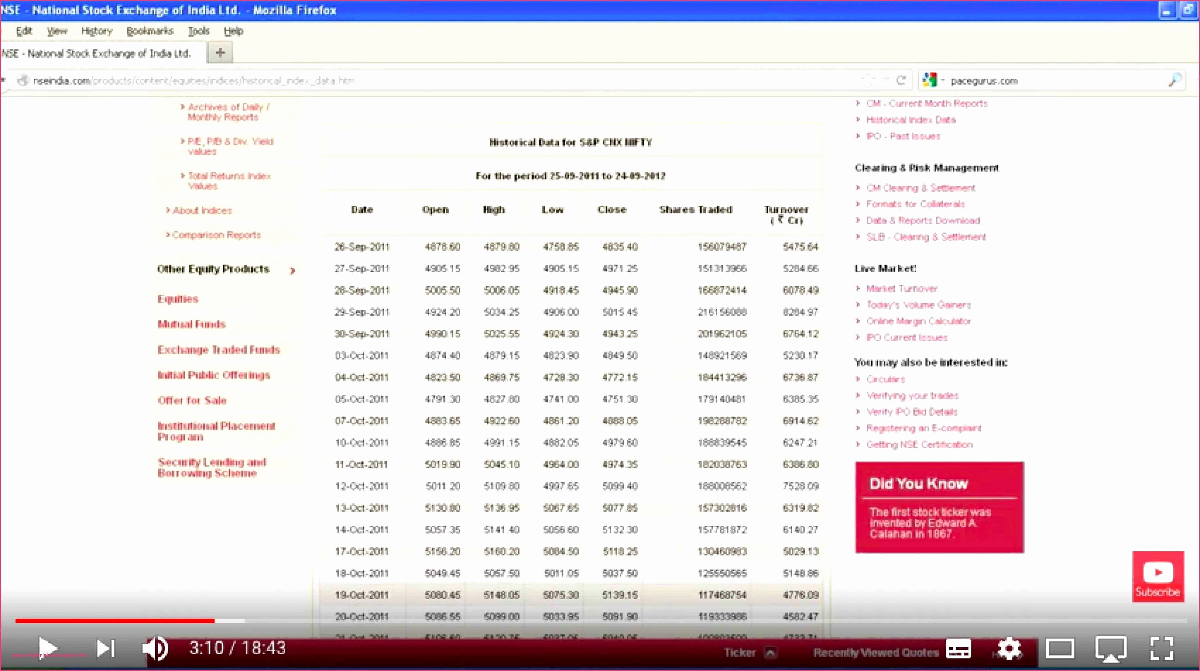 Itemized Spreadsheet With Regard To Itemized Spreadsheet Template Lovely Itemized Expenses Spreadsheet