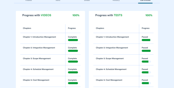 Itto Spreadsheet 6Th Edition With Eduhubspot
