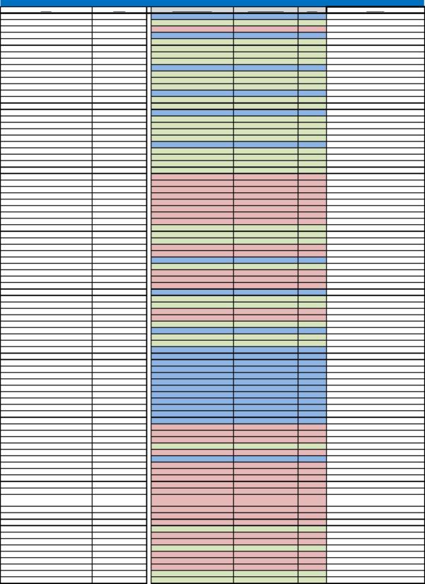 Itto Spreadsheet Regarding Midi's Free Itto Spreadsheet