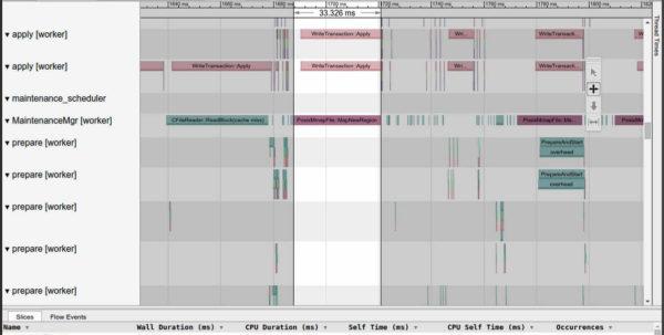 Java Spreadsheet Library Inside Apache Kudu Improves Web Interface