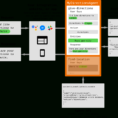 Java Spreadsheet Library Throughout Dialogflow Sdks  Dialogflow