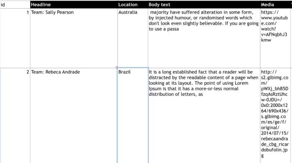 Javascript Spreadsheet Api Regarding Node Js Spreadsheet Or Api Spreadsheets With Create Excel Plus Read