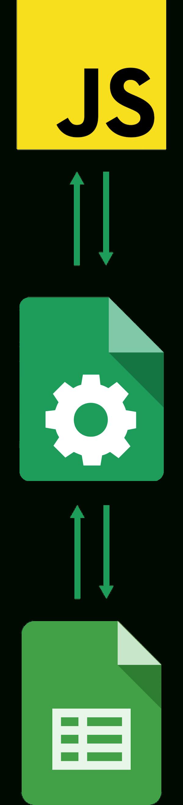 Javascript Spreadsheet Api Within Google Sheets Api Javascript – Sheetsu