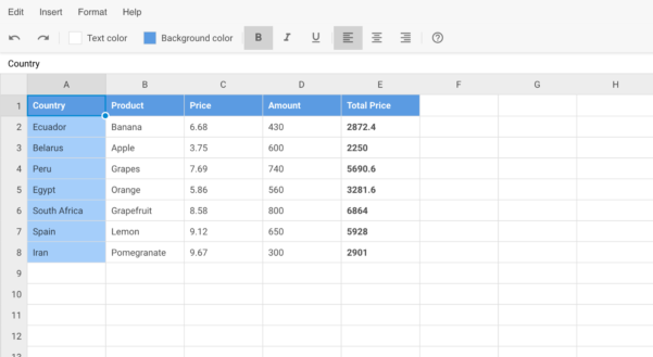 Javascript Spreadsheet Component With Regard To Javascript News And Updates October 2018 – Codeburst