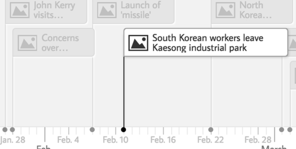 Javascript Spreadsheet Editor In Timeline