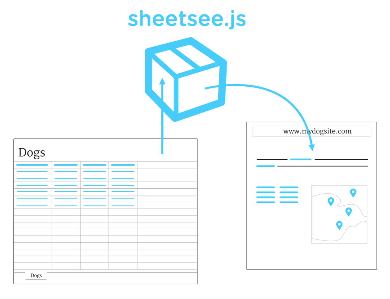 Javascript Spreadsheet Library Regarding Javascript Spreadsheet Library – Spreadsheet Collections