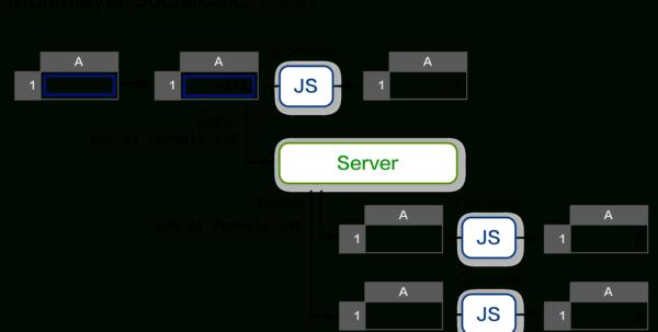 javascript spreadsheet open source