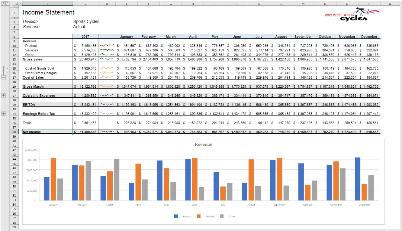 Javascript Spreadsheet Regarding Creating Charts With Javascript Spreadsheet Components In Vue Apps