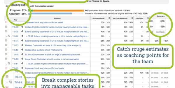 Jira Spreadsheet Pertaining To Resource Capacity Planning Spreadsheet And Capacity Planning In Jira Jira Spreadsheet Spreadsheet Download