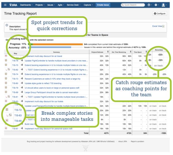 Jira Spreadsheet Pertaining To Resource Capacity Planning Spreadsheet And Capacity Planning In Jira
