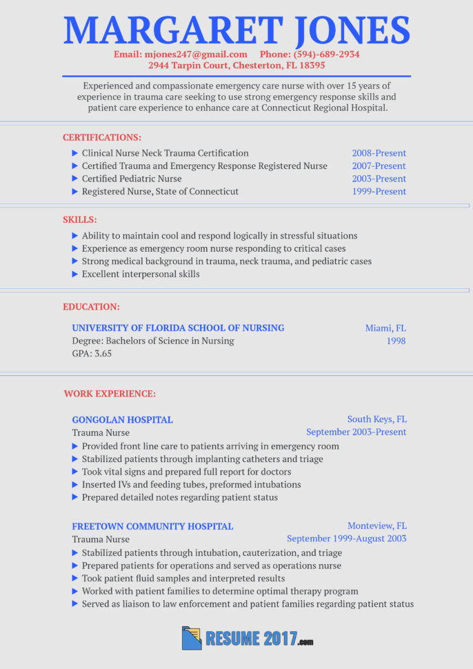 Job Application Spreadsheet Inside Example Invoice Template Fresh Job Application Sample Free Job