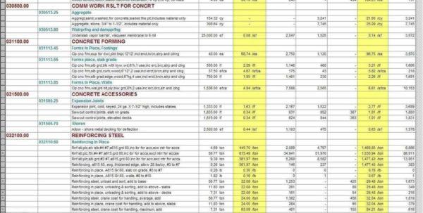 job management spreadsheet job sheet management software job sheet management system job management sheet management job market spreadsheet