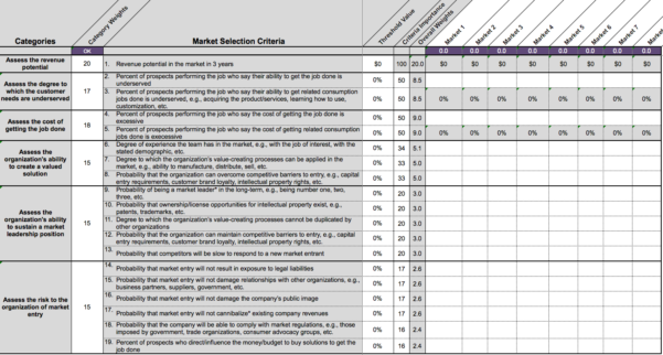 Job Offer Evaluation Spreadsheet Intended For What Is Jobstobedone? – Jobstobedone   Outcomedriven Innovation