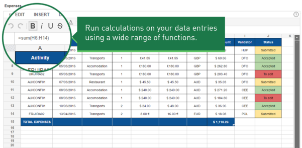 Job Offer Evaluation Spreadsheet With Regard To Spreadsheets For Confluence  Atlassian Marketplace