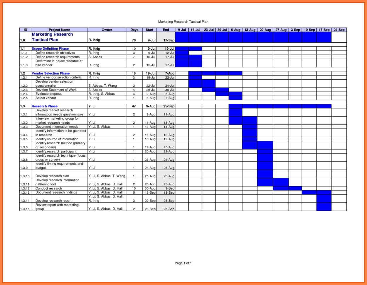 Job Scheduling Spreadsheet With Regard To Work Plan Template Excel  Template Business