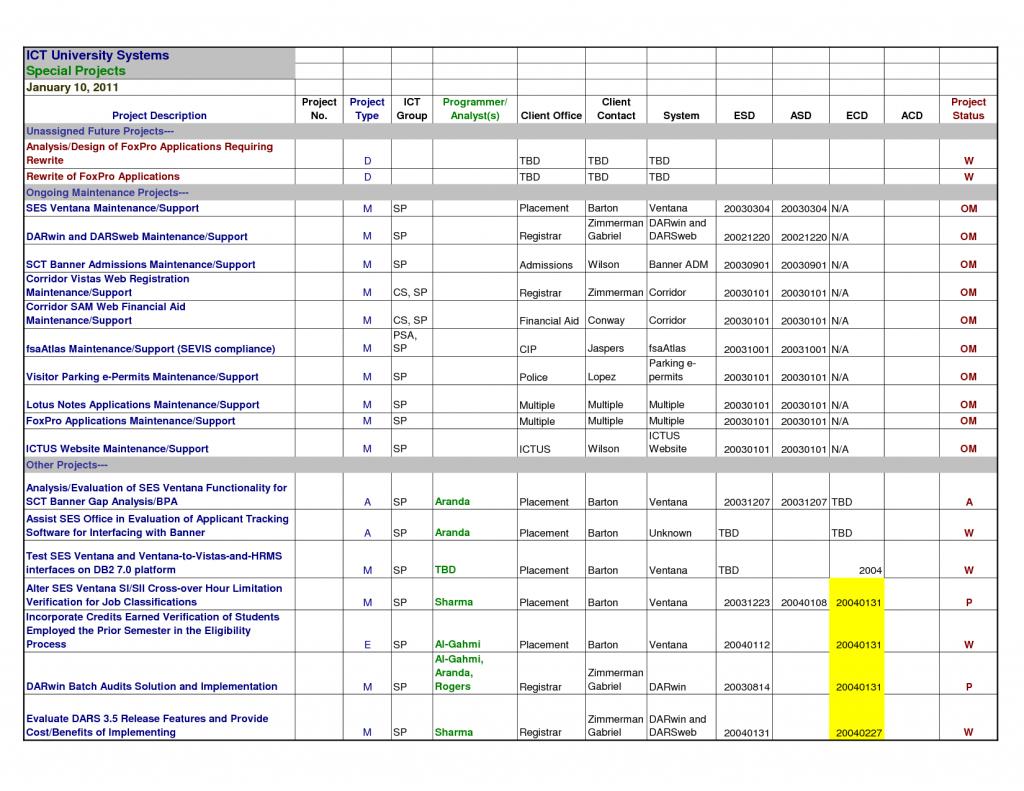 Job Search Tracking Spreadsheet Regarding Applicant Tracking Spreadsheet Template Job Search Free Tracker