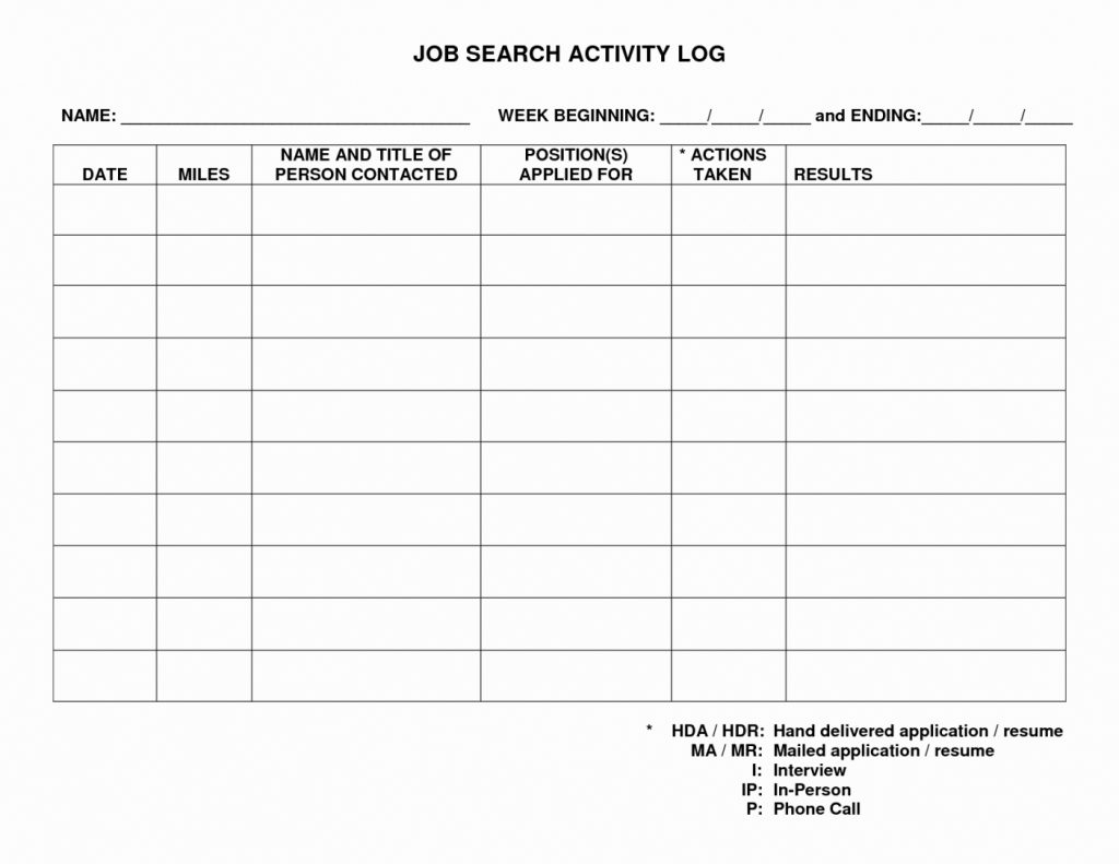 Job Search Tracking Spreadsheet Throughout Sheet Job Trackingpreadsheet Cost Examples Project Budget Free