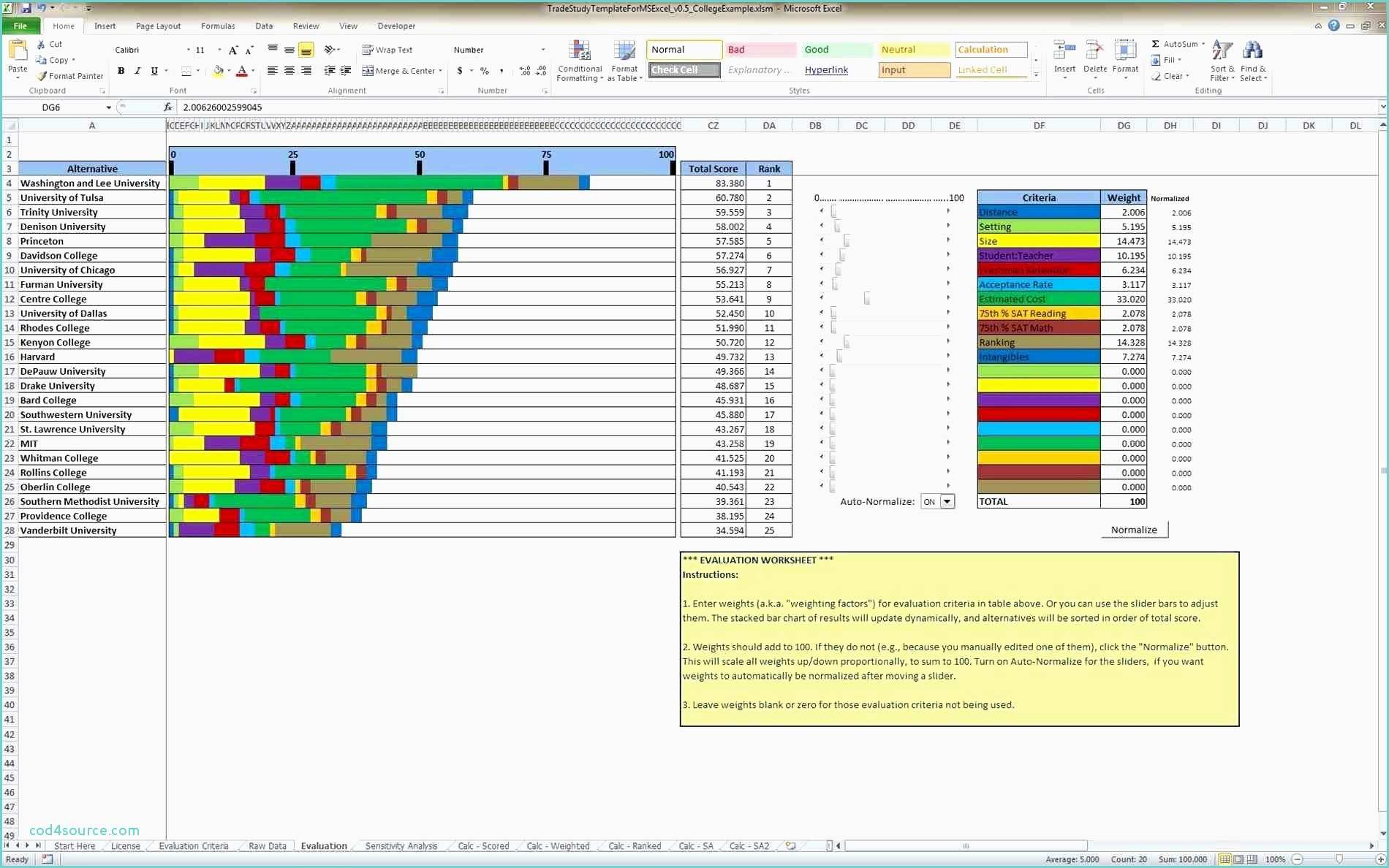 Kanban Excel Spreadsheet In Dynamic Dashboard Template In Excel Project Management Free Kanban