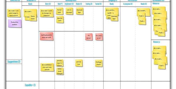 Kanban Excel Spreadsheet Intended For Kanban Excel Template Download  Template