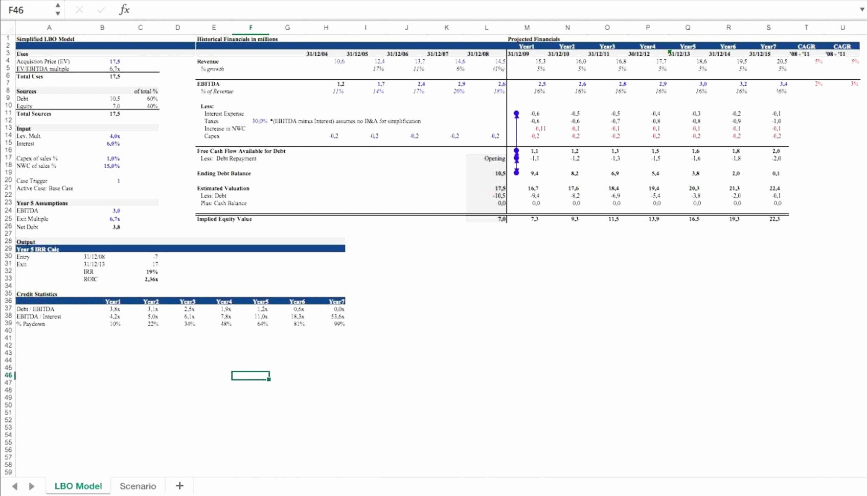 Kanban Excel Spreadsheet Within Kanban Excel Template – Spreadsheet Collections