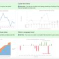 Kanban Metrics Spreadsheet Pertaining To Extract More From Your Kanban – Hacker Noon