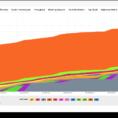 Kanban Metrics Spreadsheet Regarding Kanban Metrics  Analytics  Cfd  Cycle Time  Lead Time