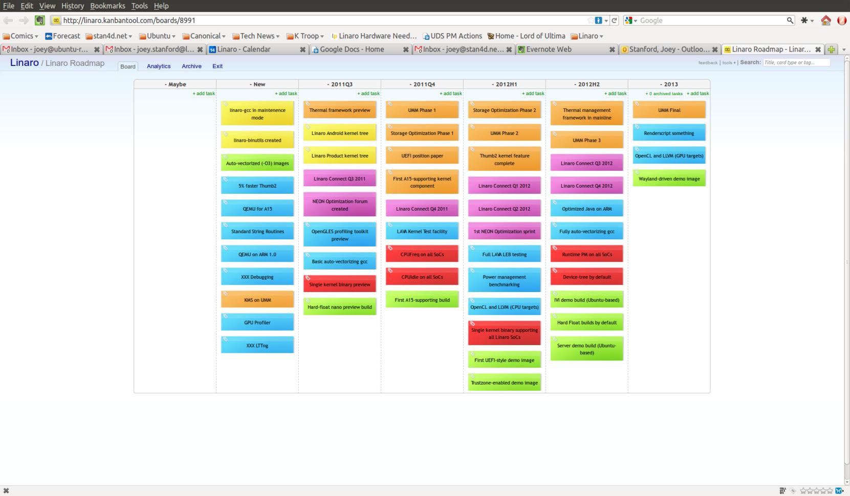 Kanban Spreadsheet Template Inside Kanban Excel Template – Spreadsheet Collections