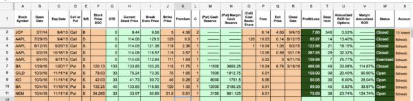 Keep Track Of Stocks Spreadsheet Regarding Options Tracker Spreadsheet – Two Investing