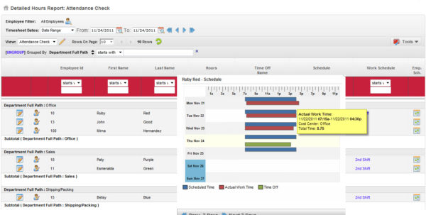 Keeping Track Of Employee Attendance Spreadsheet Within Prodata Payroll's Time And Labor