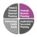 Keller Williams Business Plan Spreadsheet With Regard To Business Planning Quotes Sb  Rottenraw : Rottenraw