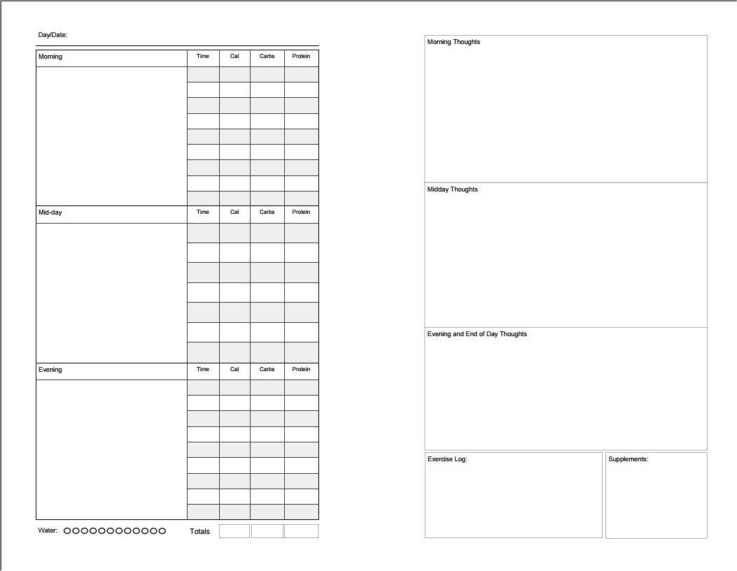 Keto Diet Spreadsheet Pertaining To Printable Food Diary