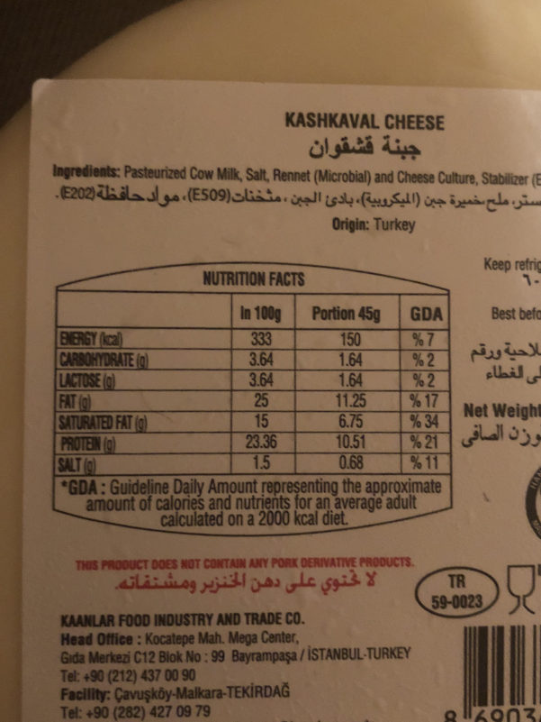 Keto Spreadsheet Reddit Within Is Kashkaval Cheese Keto Friendly????? Please Help Mee : Ketodiet