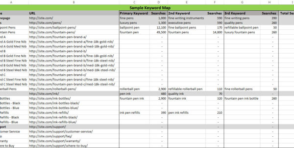 Keyword Research Spreadsheet For Seo 101, Part 7: Mapping Keywords To Pages  Practical Ecommerce