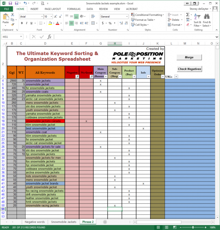 Keyword Research Spreadsheet Regarding The Ultimate Keyword Sorting Spreadsheet  Pole Position Marketing