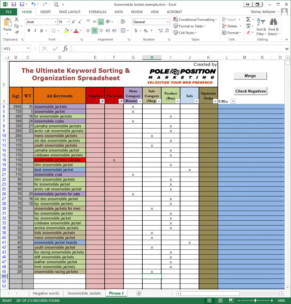 Keyword Research Spreadsheet Regarding The Ultimate Keyword Sorting Spreadsheet  Pole Position Marketing
