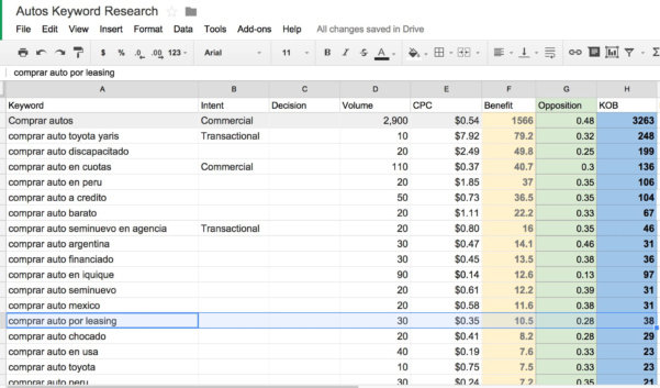 Keyword Research Spreadsheet With Keyword Research Spreadsheet Excel Seo Building Dashboard In  Pywrapper