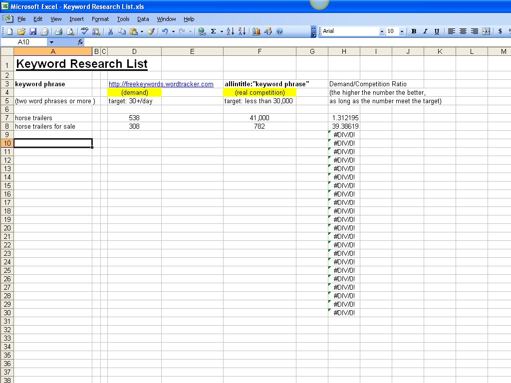 Keyword Research Spreadsheet Within Keyword Research: Demand Vs. Competition – Utah Website Design Firm