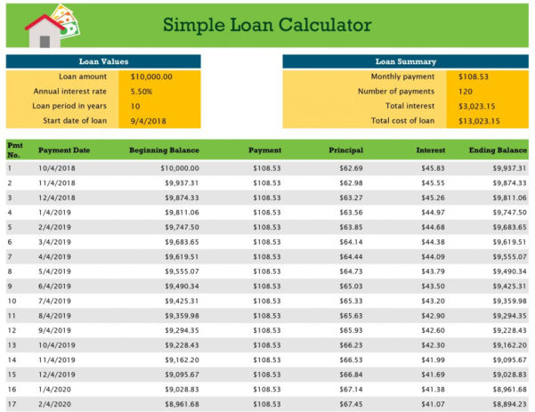Kitchen Remodel Spreadsheet For Bill Of Costs Template Kitchen Remodel Cost Calculator Spreadsheet