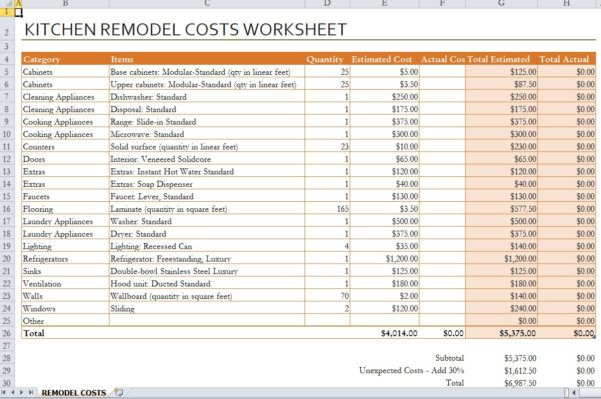 Kitchen Remodel Spreadsheet Regarding Kitchen Remodel Spreadsheet  Hydj
