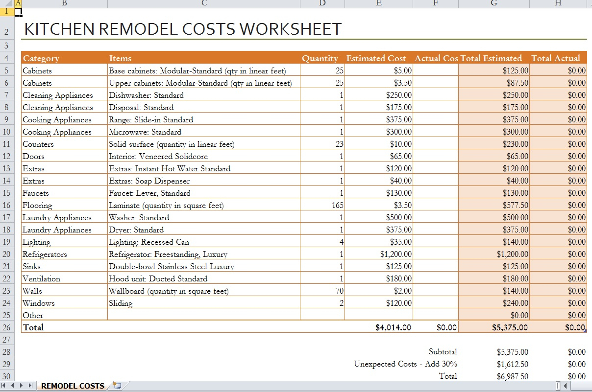 Kitchen Remodel Spreadsheet Regarding Kitchen Remodel Spreadsheet  Hydj
