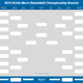Knockout Tournament Template Excel Spreadsheet Inside 2018 March Madness Bracket Excel And Google Sheet